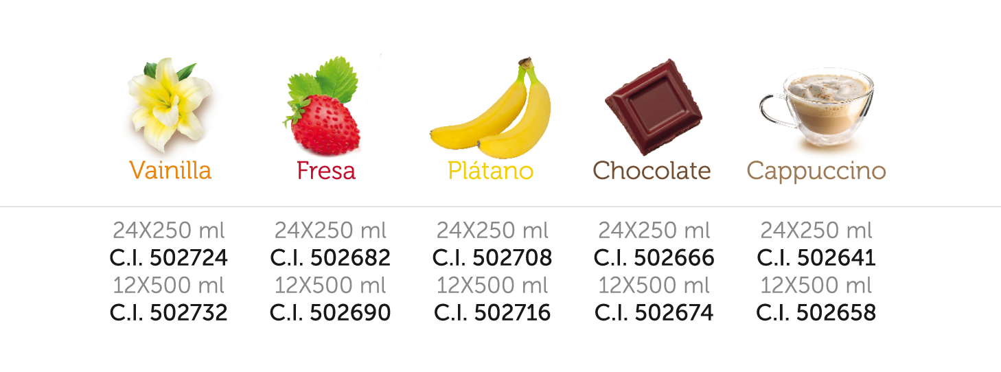 NutAvant Diabética (códigos)