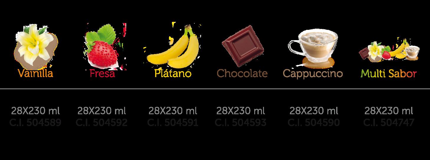 NutAvant Plus Diabética (códigos)